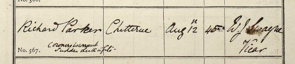 Parker, Richard 1877 burial