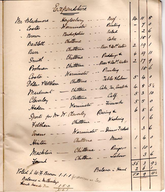 jubilee expenditure 1887